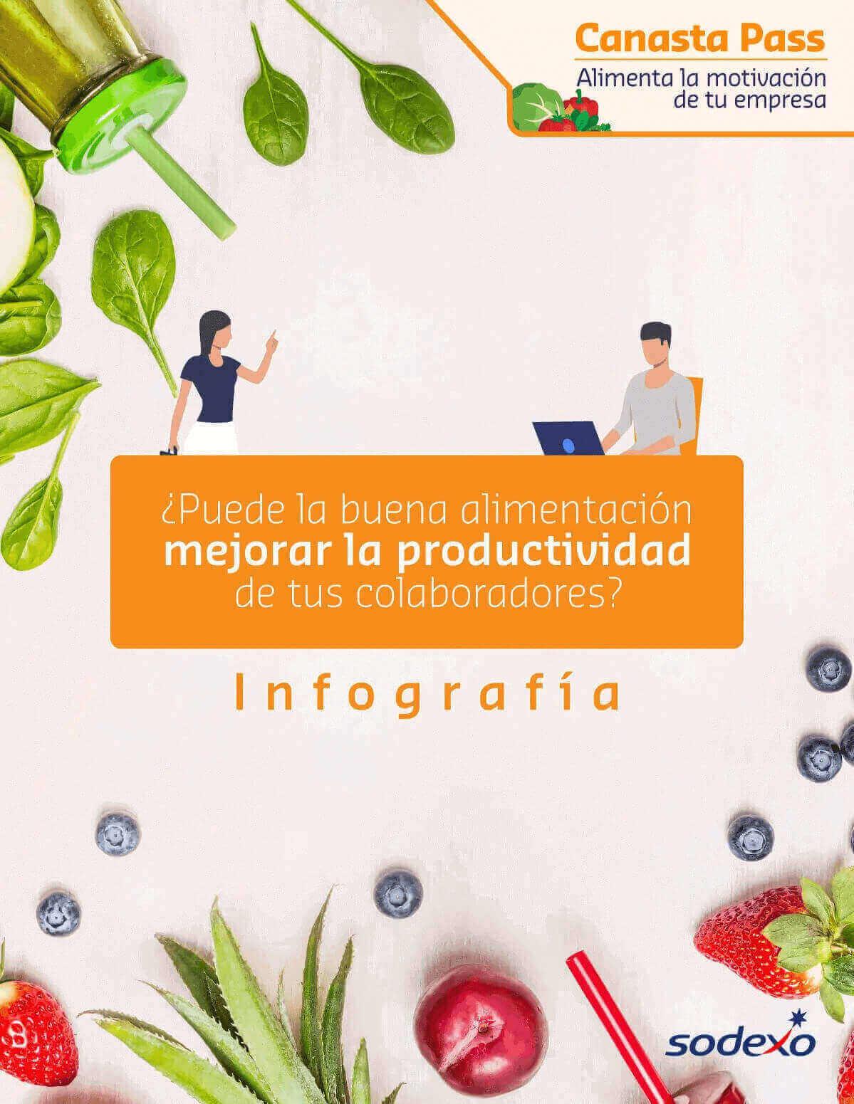 ¿Puede la buena alimentación mejorar la productividad de tus colaboradores?