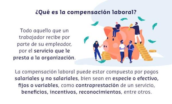 H2-que es-compensacion-laboral
