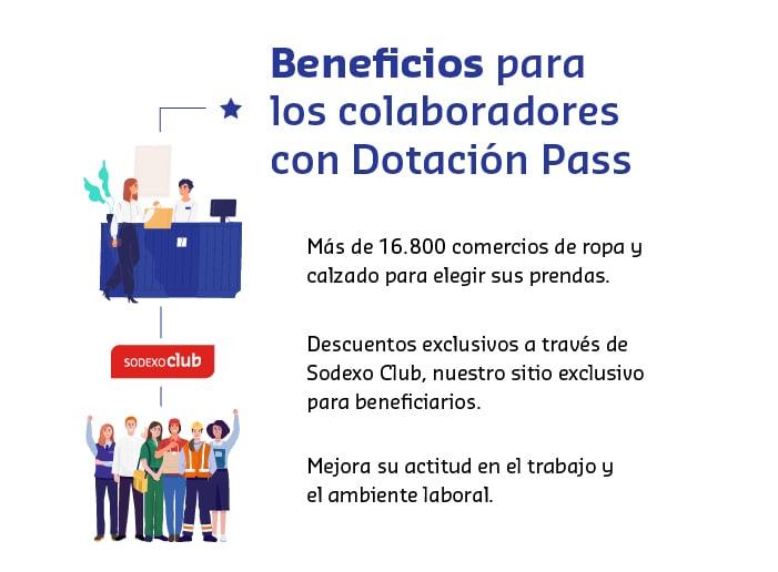beneficios colaboradores-100