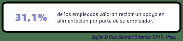cifra-blogpost-4-metodos-para-una-remuneracion-estrategica