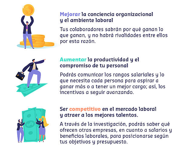 contenido-blogpost-como-hacer-la-estructura-salarial-en-una-empresa-100