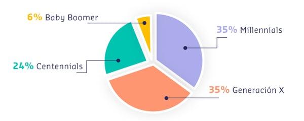 diagrama-blogpost-compensacion-laboral