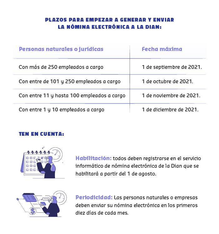 h2-calendario-implementacion-100