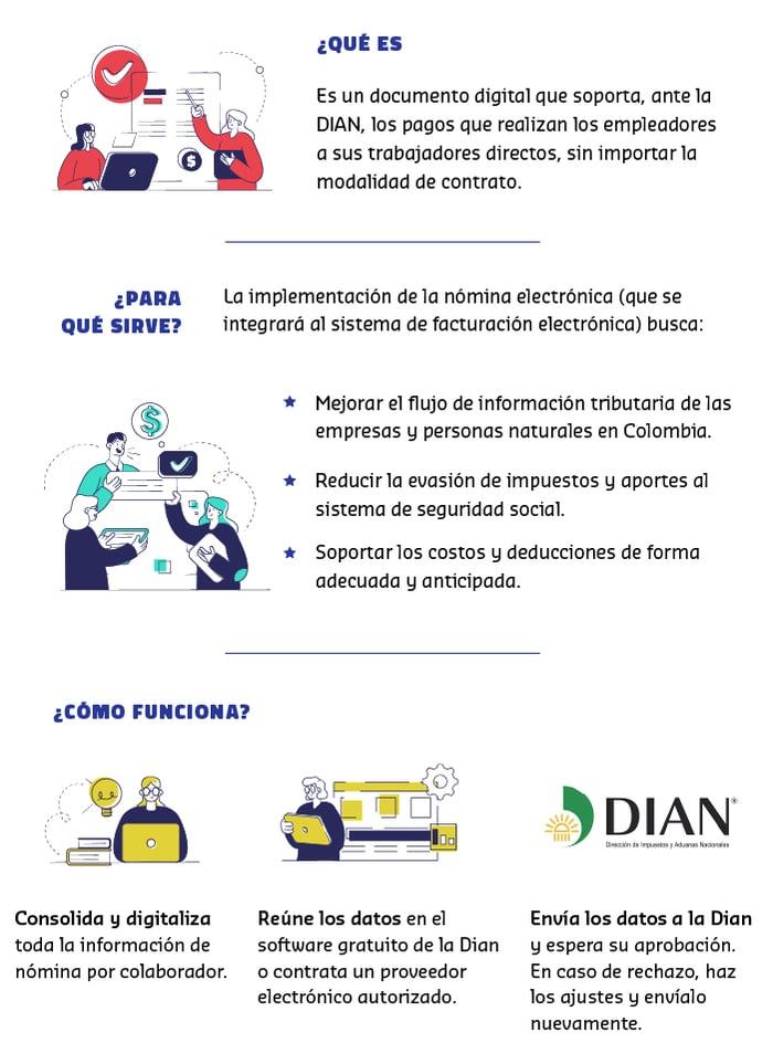 h2-que-es-nomina-electronica-100 (2)