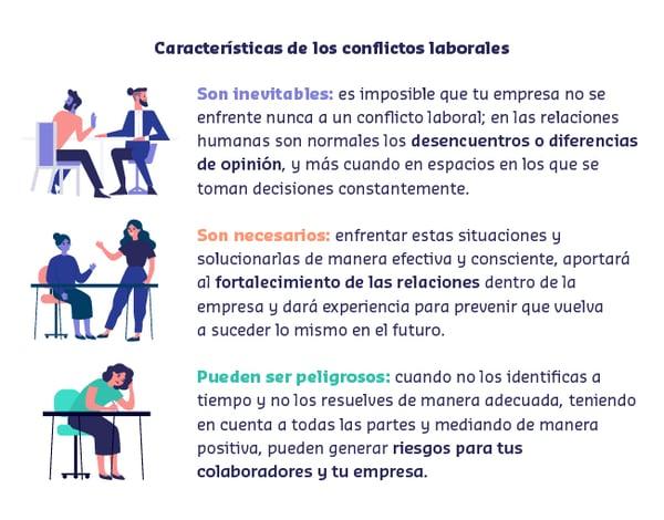 iconos-como-resolver-conflictos-laborales-100