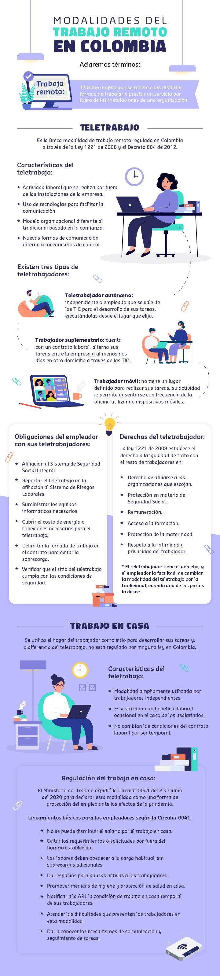 infografia-diferencias-entre-teletrabajo-trabajo-en-casa
