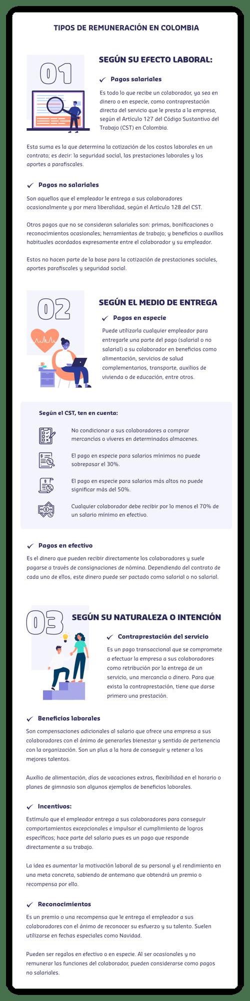 infografico-blogpost-compensacion-laboral